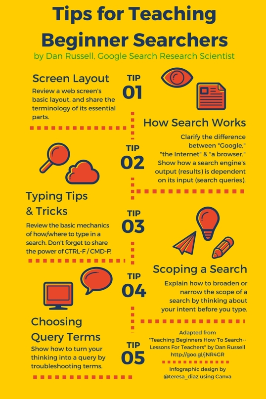 Search Tips for Beginners
