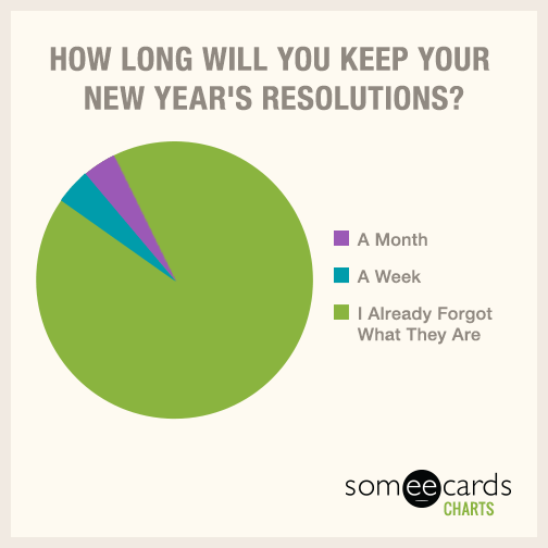 how-long-will-you-keep-your-new-years-resolutions-mbj